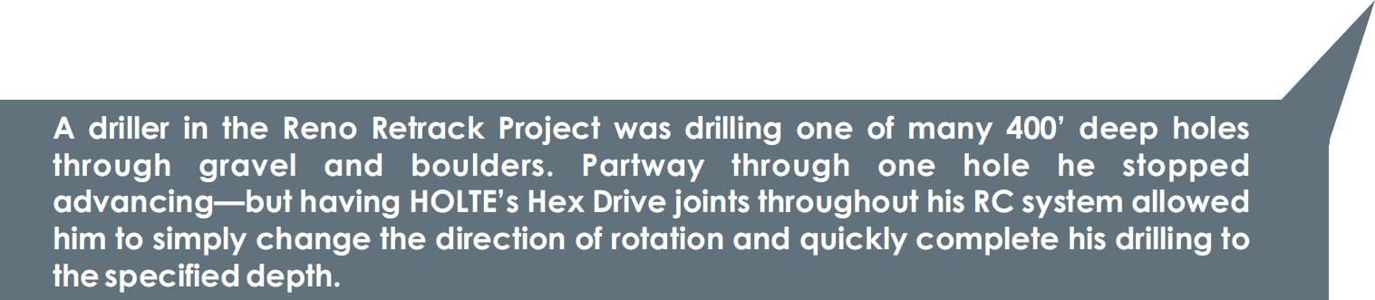 A driller in the Reno Retrack Project was drilling one of many 400' deep holes through gravel and boulders. Partway through one hole he stopped advancing—but having HOLTE's Hex Drive joints throughout his RC system allowed him to simply change the direction of rotation of his reverse circulation hammer and quickly complete his drilling to the specified depth.