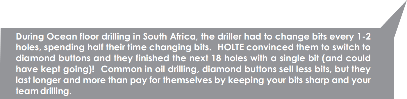 During Ocean floor drilling in South Africa, the driller had to change bits every 1-2 holes, spending hlaf their time changing bits. Holte convineced them to switch to diamond buttons and they finished the next 18 holes with a single bit (and could have kept going)! Common in oil drilling, diamond buttons sell less bits, but they last longer and more than pay for themselves by keeping your bits sharp and your team drilling.